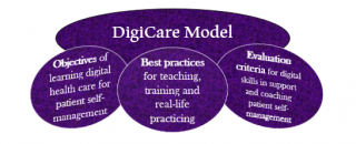 The DigiCare model will contain objectives, best practices and evaluation criteria